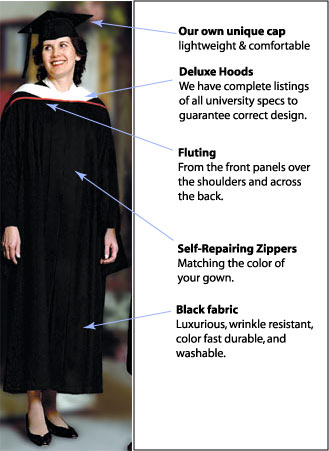 Master's cap and gown page. Caps Gowns and Academic Regalia for ...